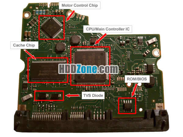 Hard Drive PCB Components I