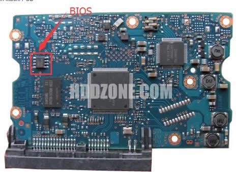 0A90380's BIOS