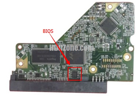 2060-771640-004's BIOS