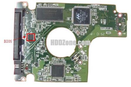 2060-771692-005's BIOS