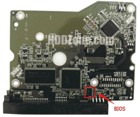 2060-771716-001's BIOS