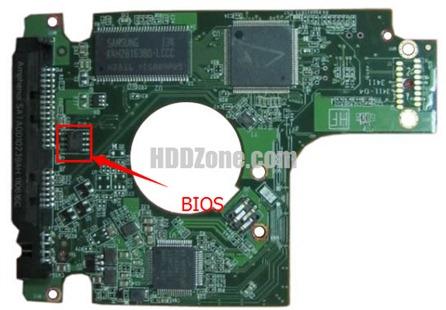 2060-771820-000's BIOS