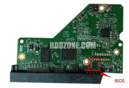 2060-771945-001's BIOS