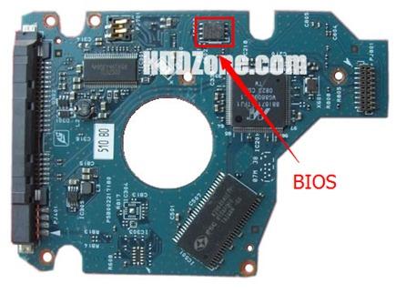 G002217A's BIOS