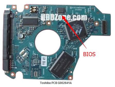 G002641A's BIOS