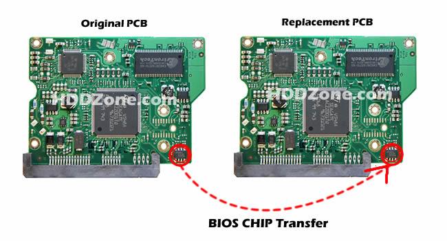 Hard Drive PCB Firmware Transfer - HDDzone com