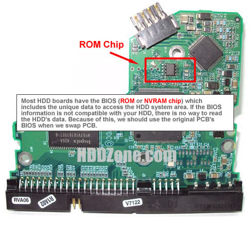 HDD PCB ROM Chip Exchange for PCB Swap